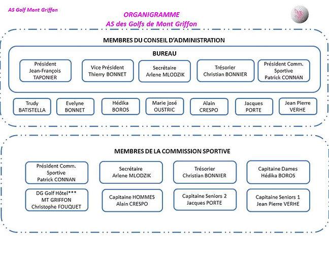 Organigramme 2019.jpg