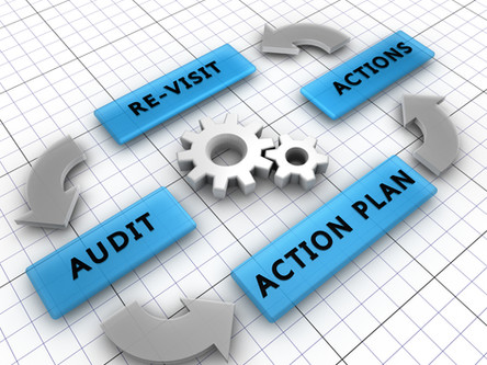 Managing the Cycle of Vendor Compliance