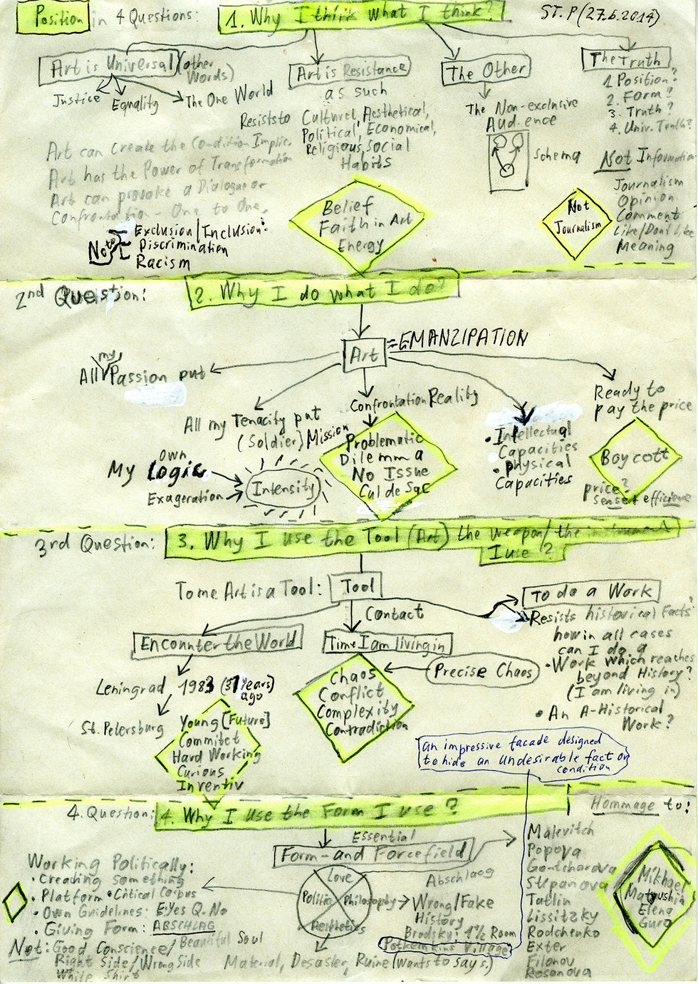 """Schema """"Why I think what I think?"""", 2014. Courtesy of the artist"""