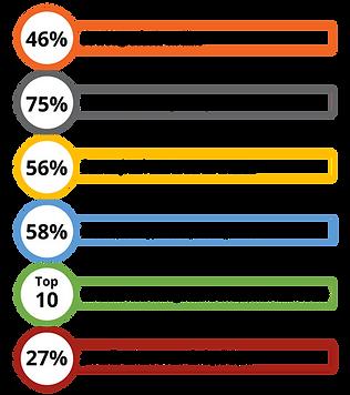 percentage.png