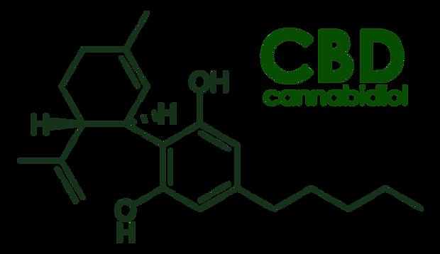 cbd-molecule-1.png