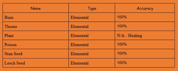 pumpkin stats.png