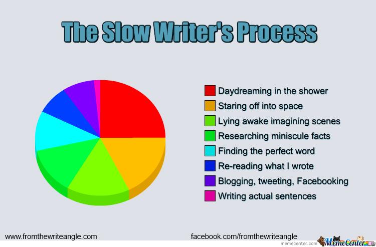 Slow Writer