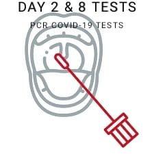 Day 2 & Day 8 PCR COVID-19 Drive through