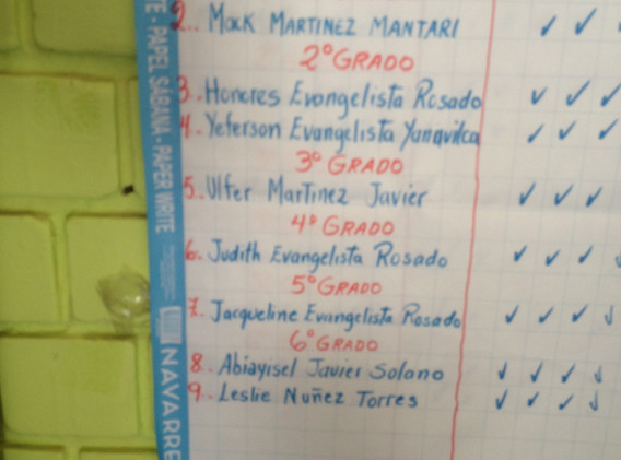 Children's names from Pampilla