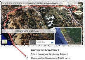 24 hour road trip to Chinchil, Ancash