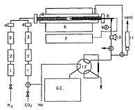 [01] J. Membrane Science, 104, 3, 219-230, (1995)