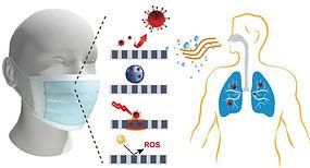 [107] ACS Applied Bio Materials, 2021, 4, 5, 3891–3908