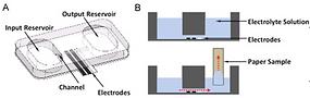 [52] Biosensors & Bioelectronics, 70, 115–121 (2015)