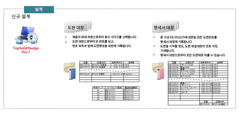 topsolid_pdm03 - 번역 완료.png
