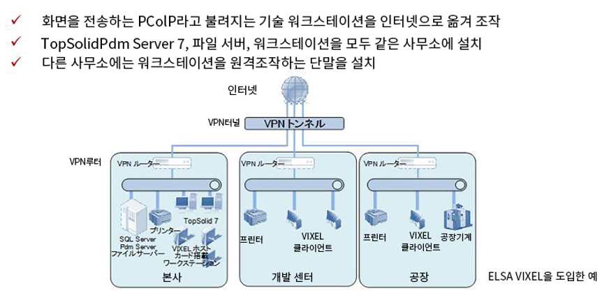topsolid_pdm07 - 번역 완료.png