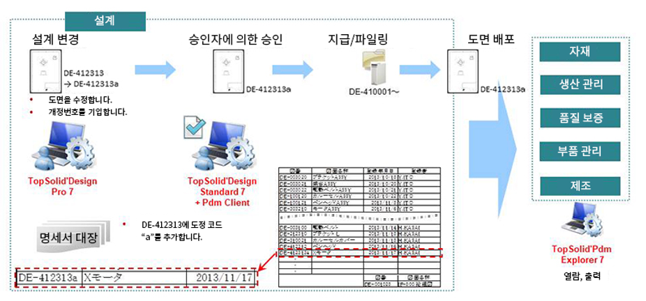 topsolid_pdm05 - 번역 완료.png