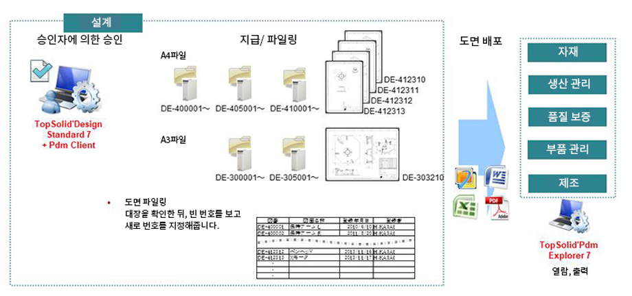 topsolid_pdm04 - 번역 완료.png