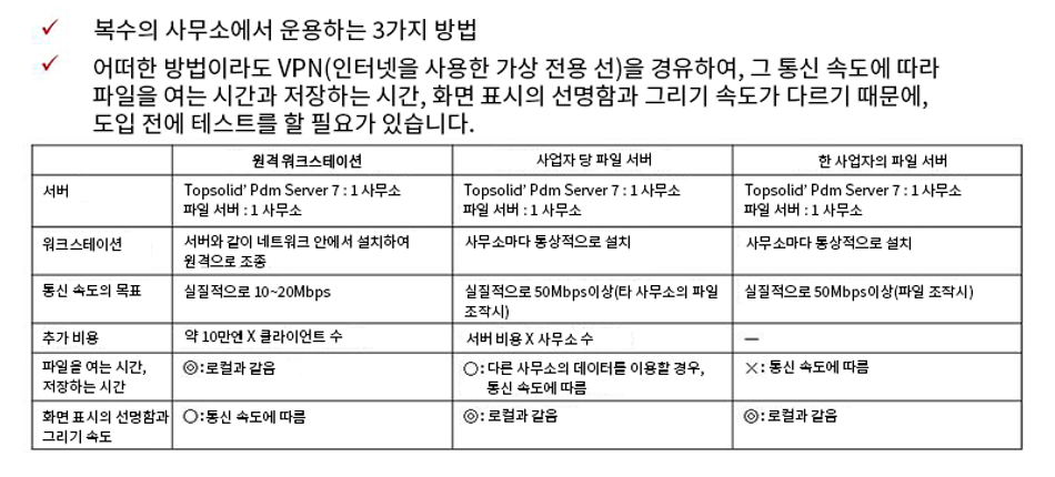 topsolid_pdm06 - 번역 완료.png