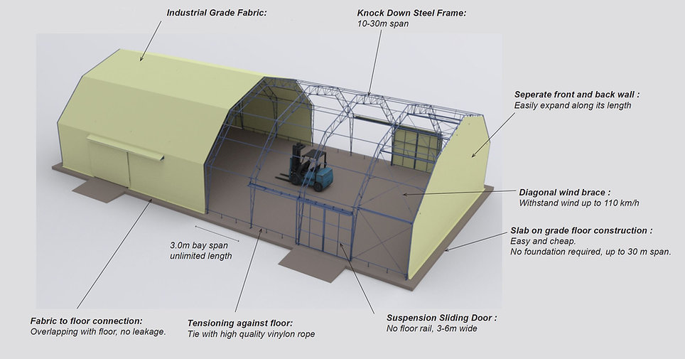 Tent warehouse 3D