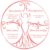 Eveil et soins du Féminin Catherine Keller Mélodie-Terre