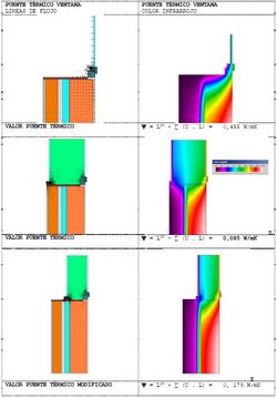 calculo de puentes termicos