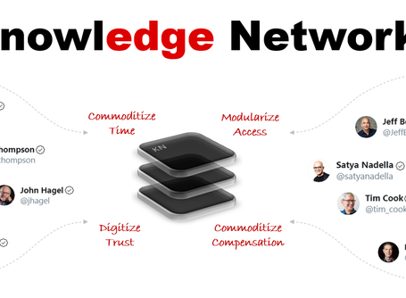 Knowledge Network — A New Edge