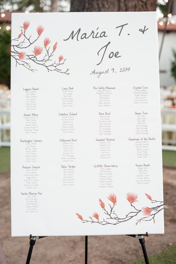 bowers museum oc  wedding planner
