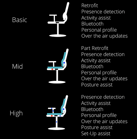 Chair Control Product Line.png