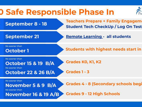 First day of School will be September 21, 2020 and all students will be remote