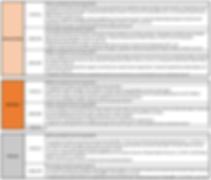 active patents_ble, wifi mesh, enocean.p