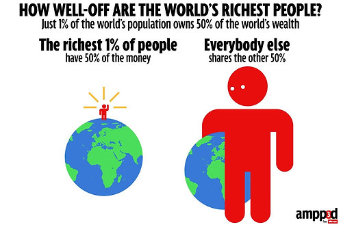 Top 1% vs 99% - Richest people planet