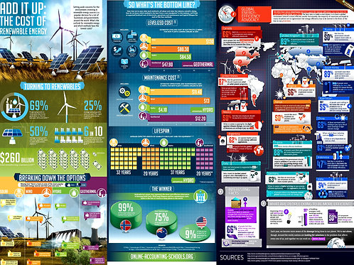 renewable-energy-infographic costs-combo.jpg