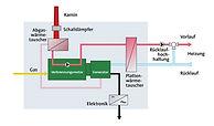 blockheitzkraftwerk_690.jpg