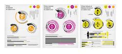 Infographics - VUmv