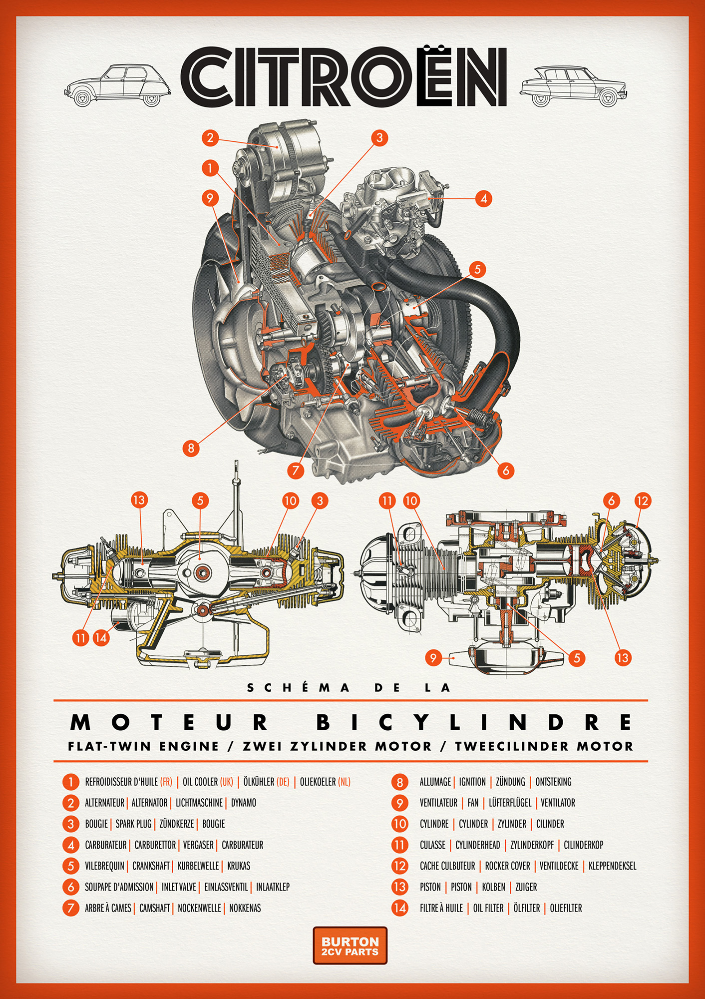 2CV poster engine for Burton