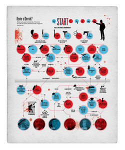Infographic - CrimiQuiz
