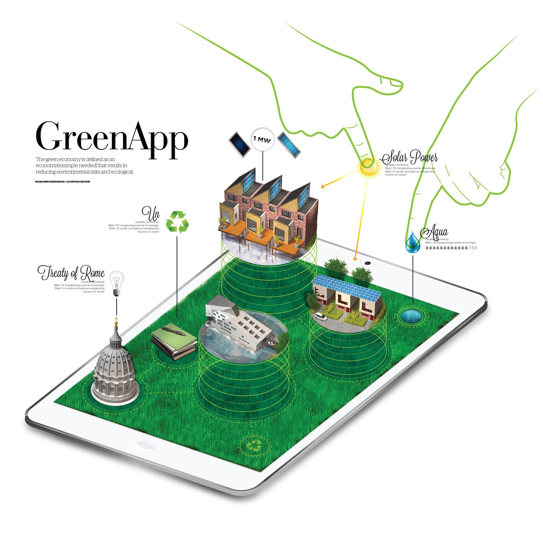 GreenApp