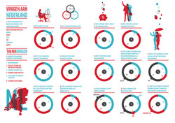 Infographic - Nederland in Cijfers