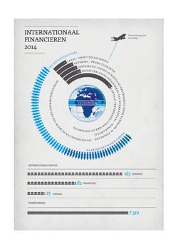 Infographic - International Finance