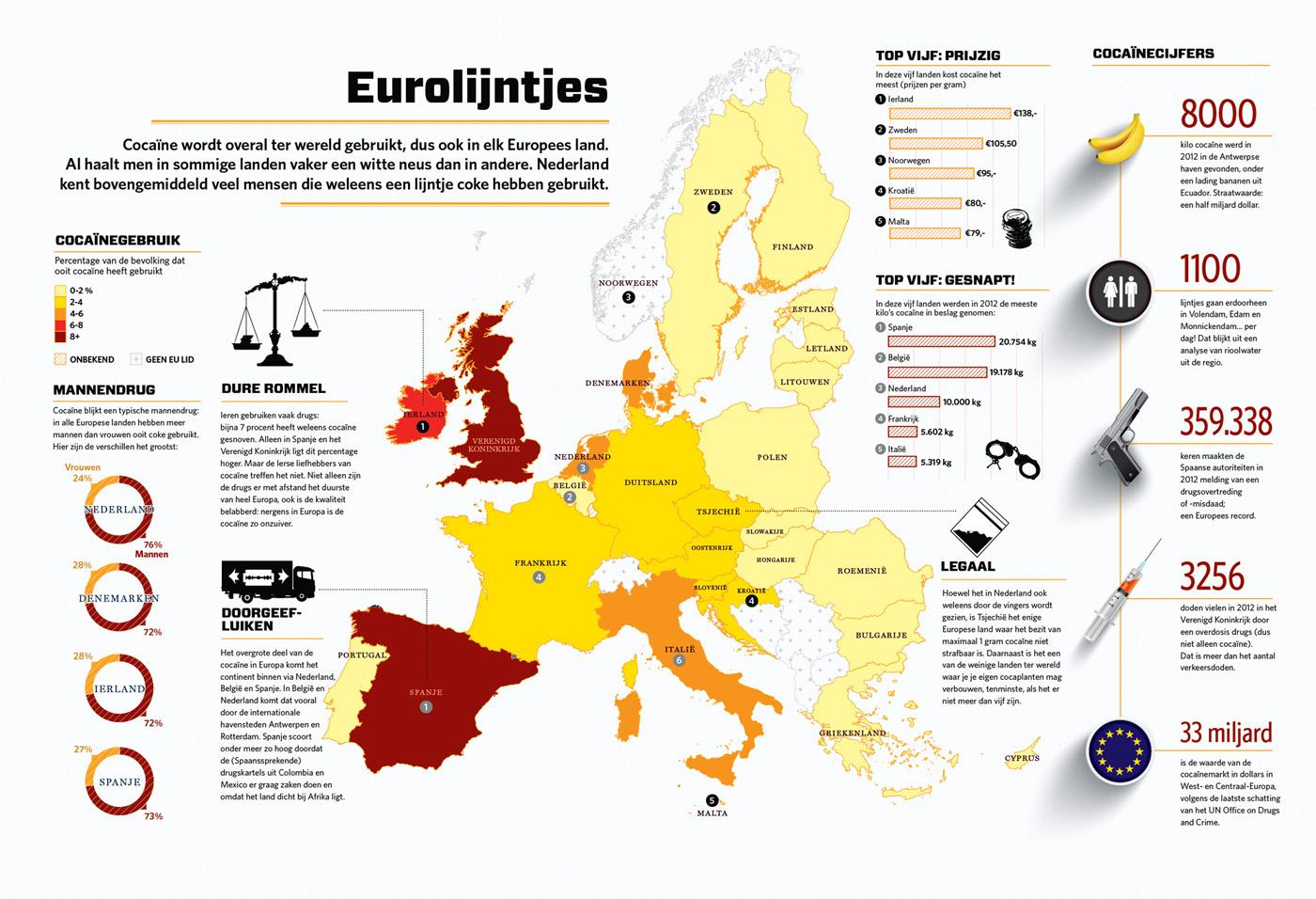 Infographic - Cocaïnegebruik Europa