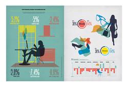 Infographic Retail Nederland