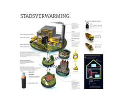 Infographic - Van Afval tot Energie