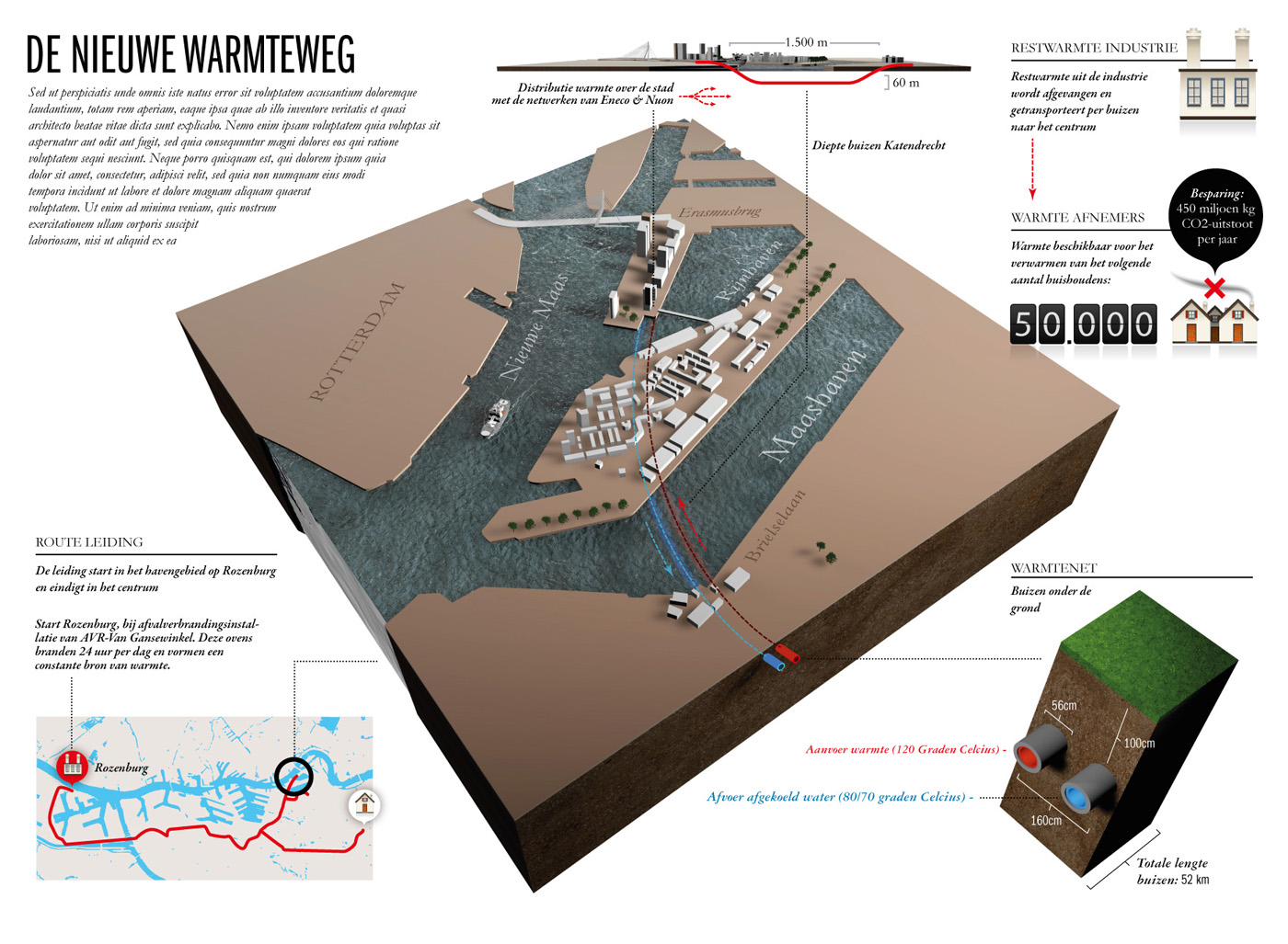 Infographic - Warmteweg