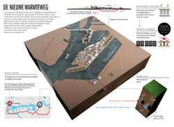 Infographic - Warmteweg