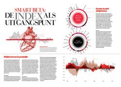 Infographic - Smart Beta