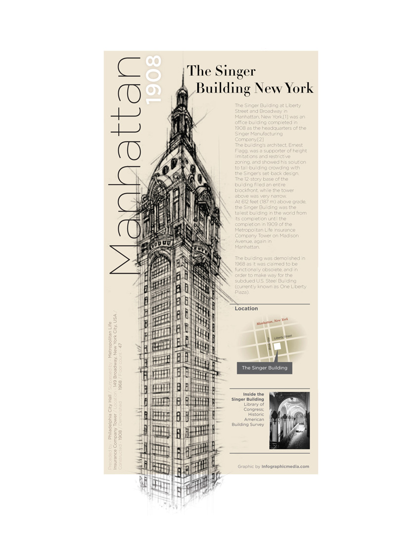 Infographic - Singer Building New York