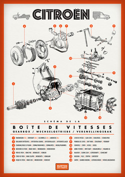 2CV poster Gearbox for Burton