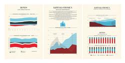 Infographic - Bonds