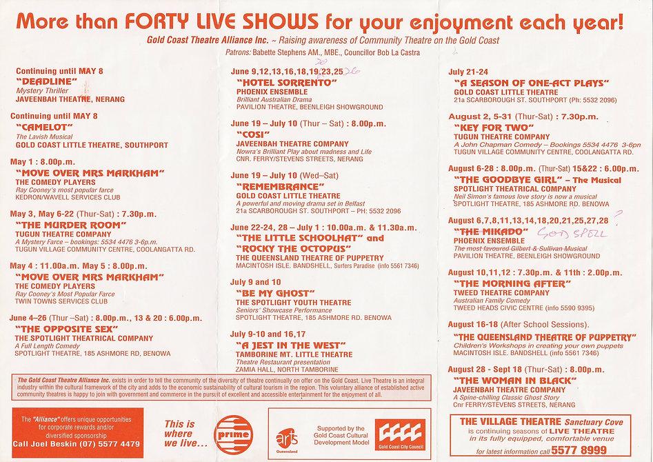Directory inside june - august 1999 IMG_
