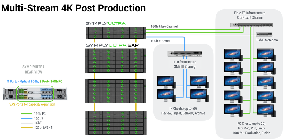 ULTRA 4K multistream.png
