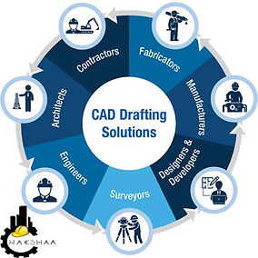 Outsource CAD Drafting services copy.jpg