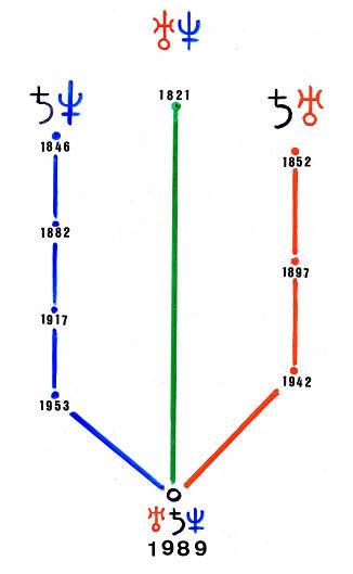 Urania-1.jpg