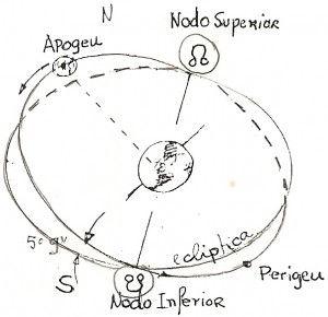 eclipses2-300x290.jpg