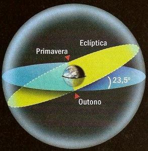 mapa_solsticio-294x300.jpg
